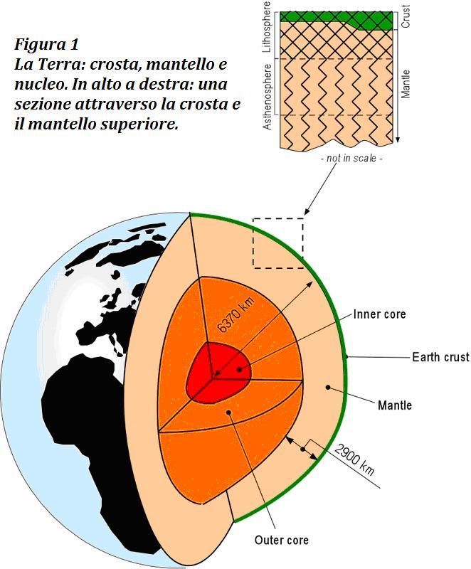 Dalla terra una fonte di energia: la Geotermia