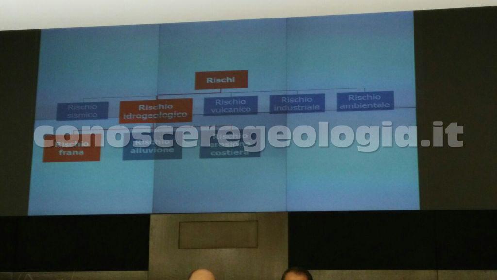 Misure per la mitigazione del rischio idrogeologico, il seminario di Roma