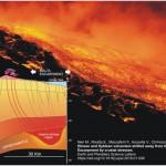 Individuata la sorgente magmatica dell' Etna