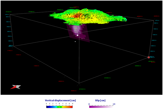 La subsidenza del Monte Epomeo possibile origine per i maggiori terremoti di Ischia