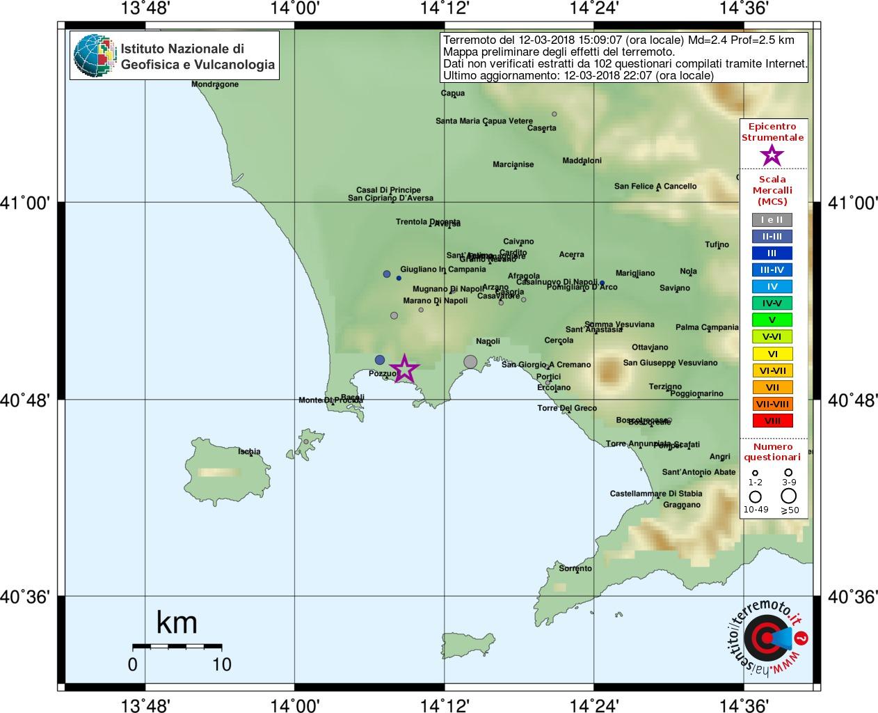 Sciame sismico ai Campi Flegrei. Oggi 40 terremoti in due ore