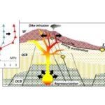 Il movimento del fianco orientale del Monte Etna: una valvola e una sentinella delle eruzioni parossistiche e della risalita del magma.